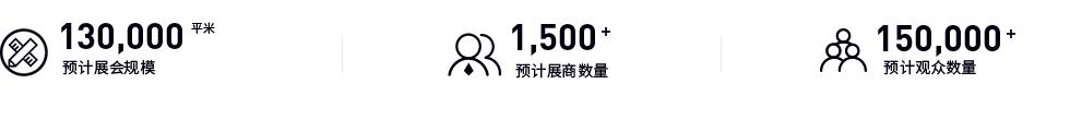 展会规模icon